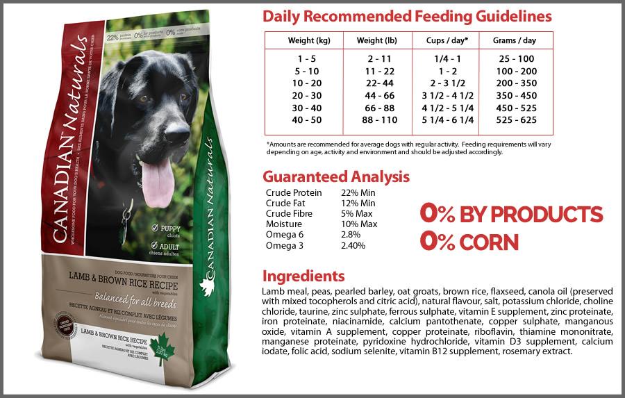 Canadian Naturals - Dog Foods