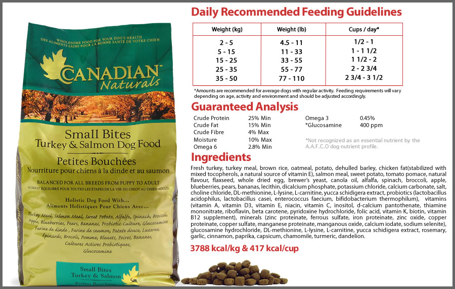 Canadian Naturals Dog Food Where To Buy